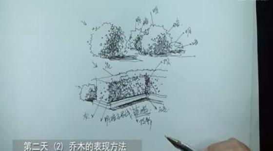 西安古城 手绘黑白画