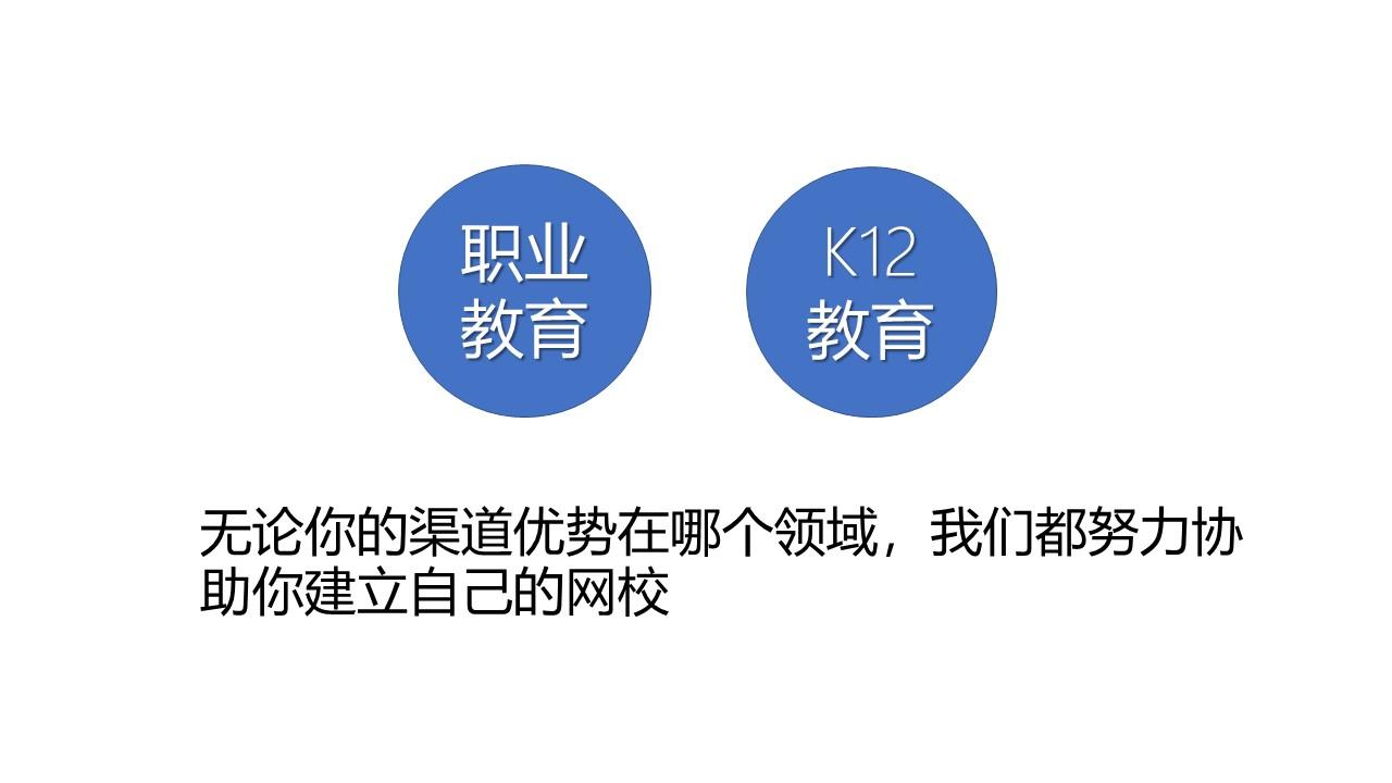 职业教育、K12教育